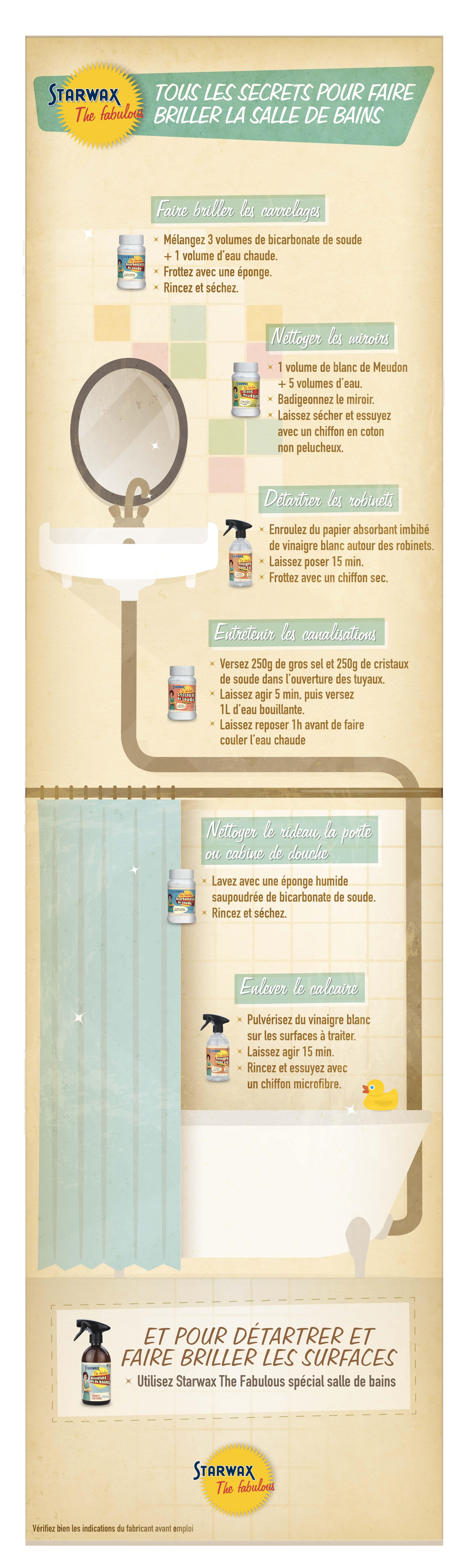Comment Enlever Les Gouttes De Calcaire Sur Les Vitres tous les secrets pour faire briller la salle de bains